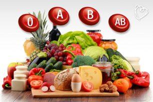 Conoce las dietas según tu tipo de sangre